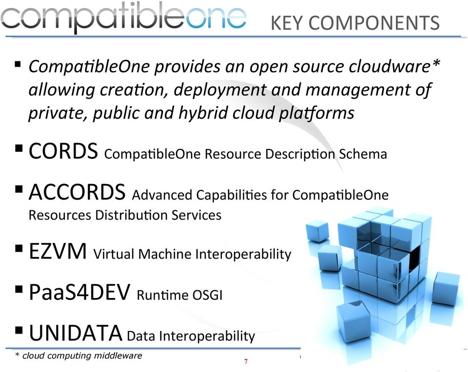 Schema ACCORDS Advanced Capabilities for CompatibleOne Resources Distribution Services EZVM Virtual