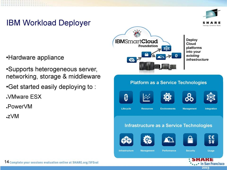 existing infrastructure Platform as a Service Technologies Lifecycle Resources Environments