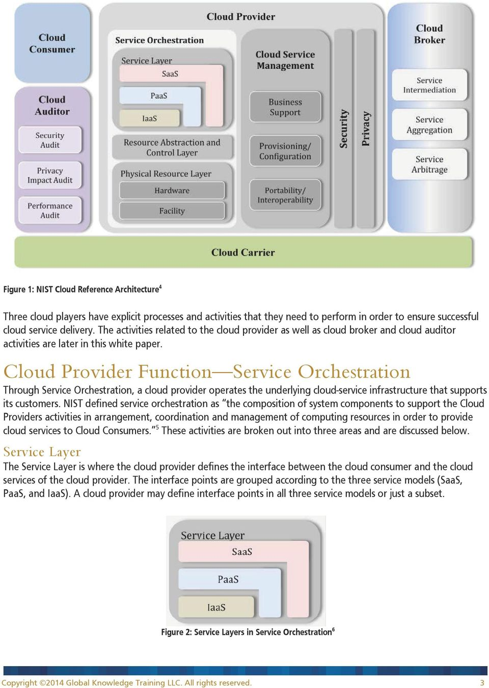 Cloud Provider Function Service Orchestration Through Service Orchestration, a cloud provider operates the underlying cloud-service infrastructure that supports its customers.