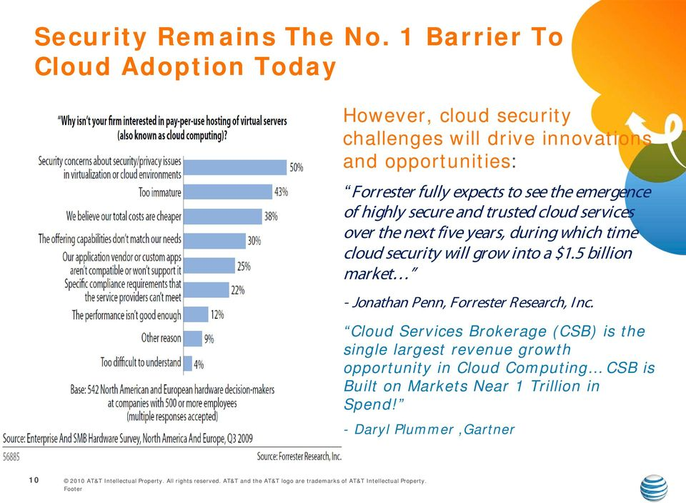 to see the emergence of highly secure and trusted cloud services over the next five years, during which time cloud security will grow