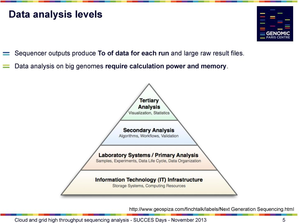 Data analysis on big genomes require calculation power and