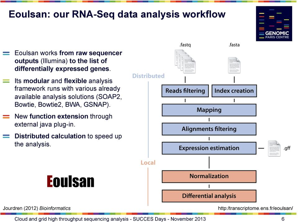 Its modular and flexible analysis framework runs with various already available analysis solutions (SOAP2,