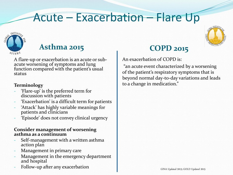 clinical urgency Consider management of worsening asthma as a continuum - Self-management with a written asthma action plan - Management in primary care - Management in the emergency department and