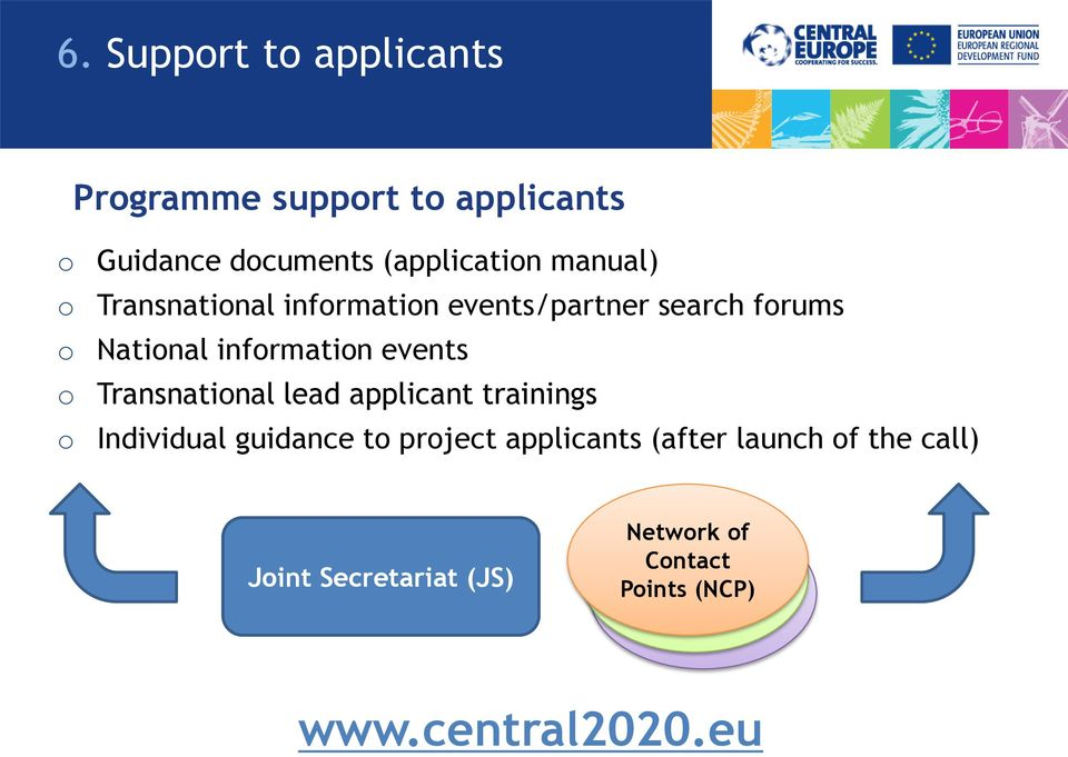 events o Transnational lead applicant trainings o Individual guidance to project applicants