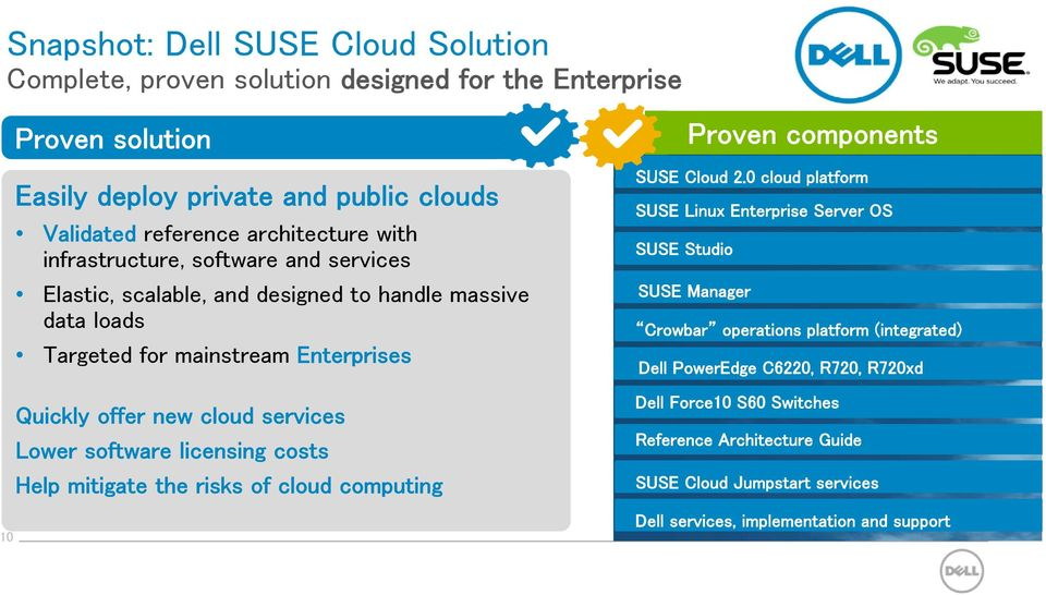 software licensing costs Help mitigate the risks of cloud computing Proven components SSE Cloud 2.