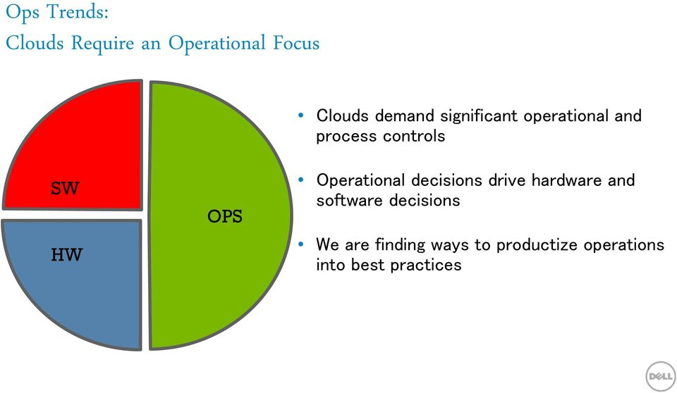 OPS Operational decisions drive hardware and software