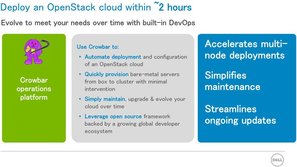 with minimal intervention Simply maintain, upgrade & evolve your cloud over time Leverage open source framework backed