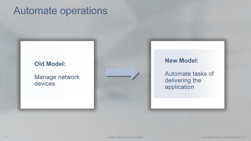 devices New Model: Automate