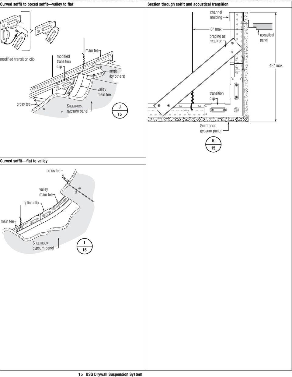 set your design apart drywall suspension system pdf Insert Tab in Access bracing as required acoustical panel modified transition clip modified transition clip