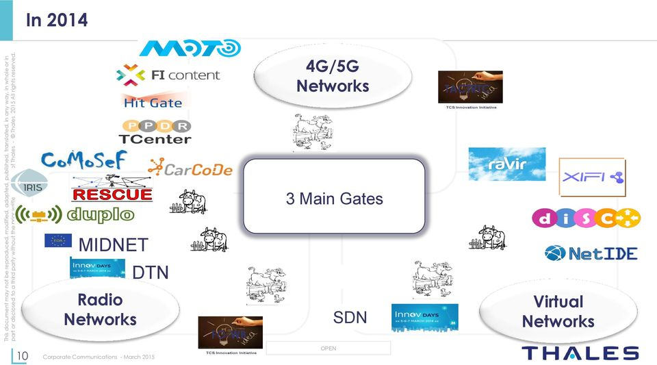 Main Gates MIDNET