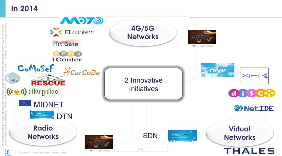 Initiatives MIDNET DTN