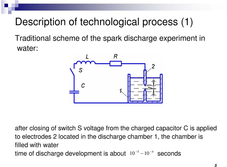 charged capacitor C is applied to electrodes 2 located in the discharge chamber