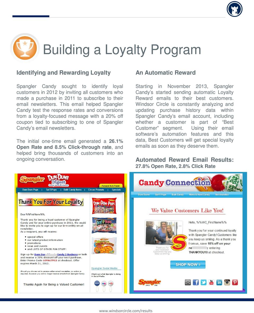 This email helped Spangler Candy test the response rates and conversions from a loyalty-focused message with a 20% off coupon tied to subscribing to one of Spangler Candy s  The initial one-time