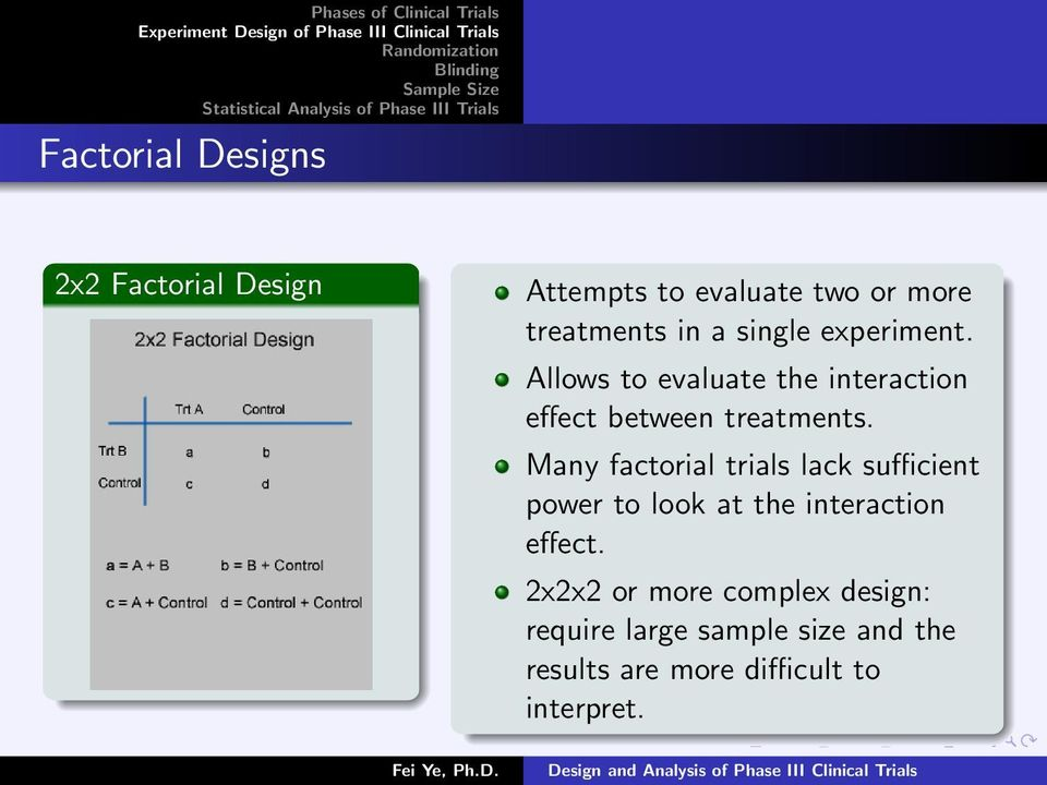 Many factorial trials lack sufficient power to look at the interaction effect.