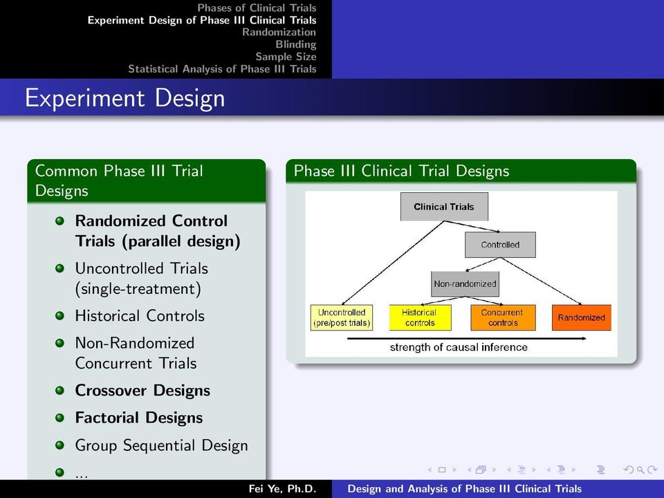 Historical Controls Non-Randomized Concurrent Trials Crossover