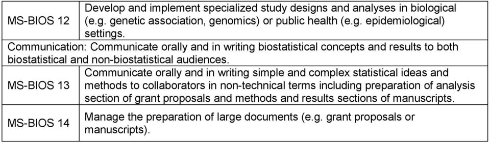MS-BIOS 13 MS-BIOS 14 Communicate orally and in writing simple and complex statistical ideas and methods to collaborators in non-technical terms including