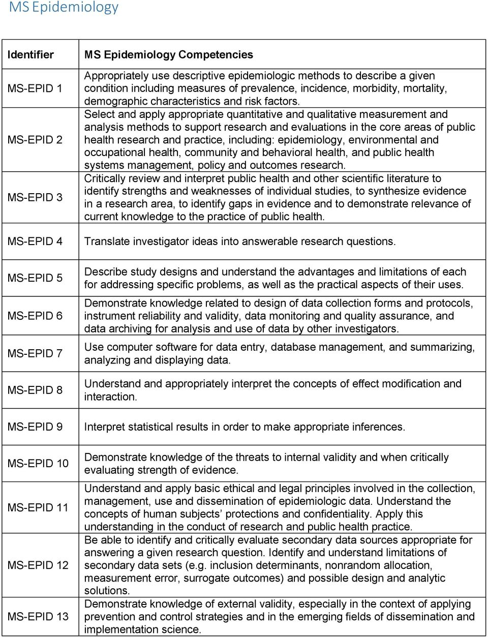 Select and apply appropriate quantitative and qualitative measurement and analysis methods to support research and evaluations in the core areas of public health research and practice, including: