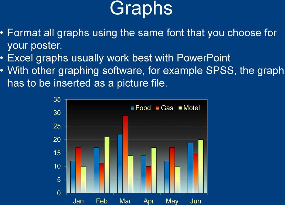 Excel graphs usually work best with PowerPoint With other graphing