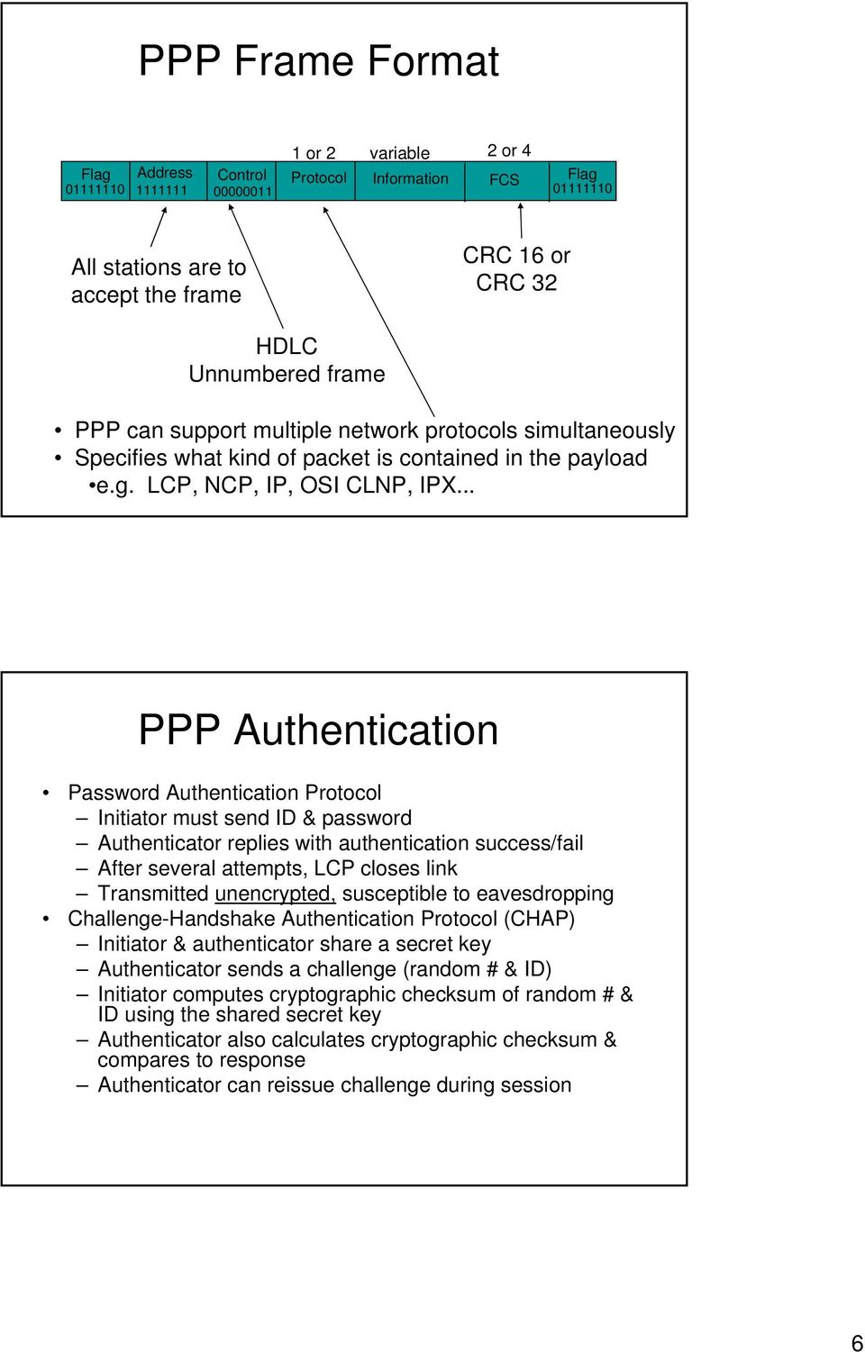 .. PPP Authentication Password Authentication Protocol Initiator must send ID & password Authenticator replies with authentication success/fail After several attempts, LCP closes link Transmitted