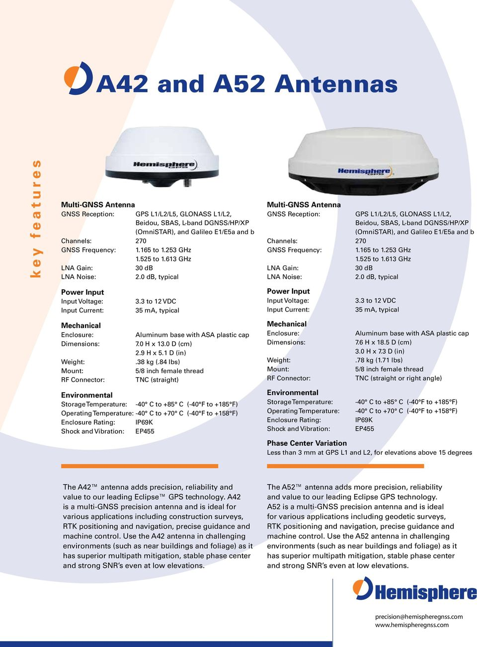 0 db, typical Multi-GNSS Antenna GNSS Reception: Channels: 270 GNSS Frequency: 1.