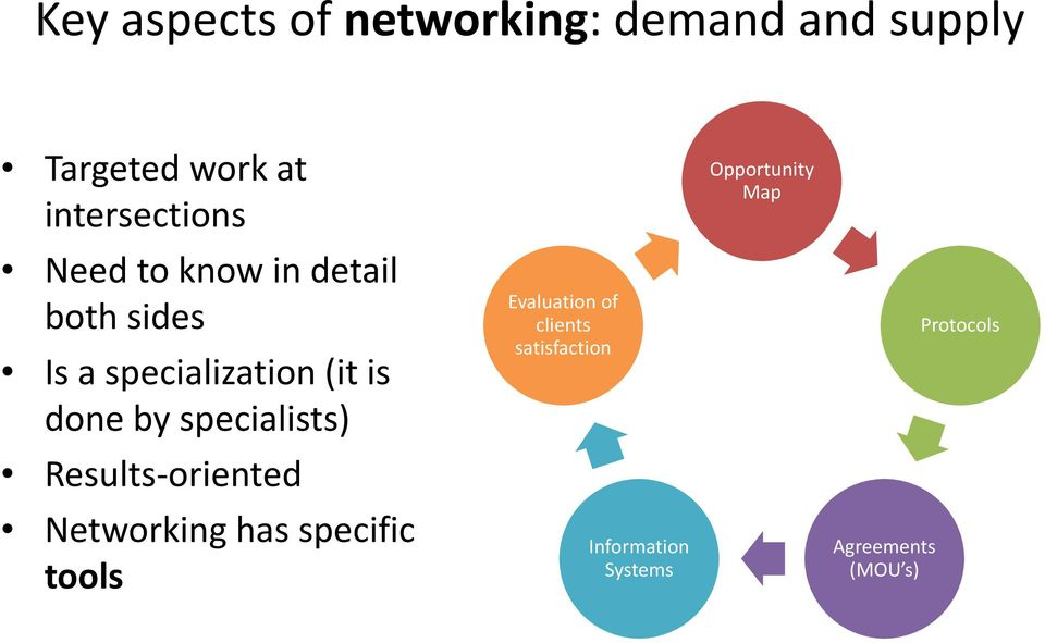 specialists) Results-oriented Networking has specific tools Evaluation of