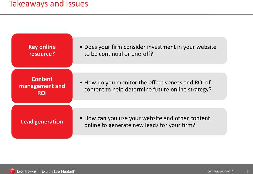 Content management and ROI How do you monitor the effectiveness and ROI of content to