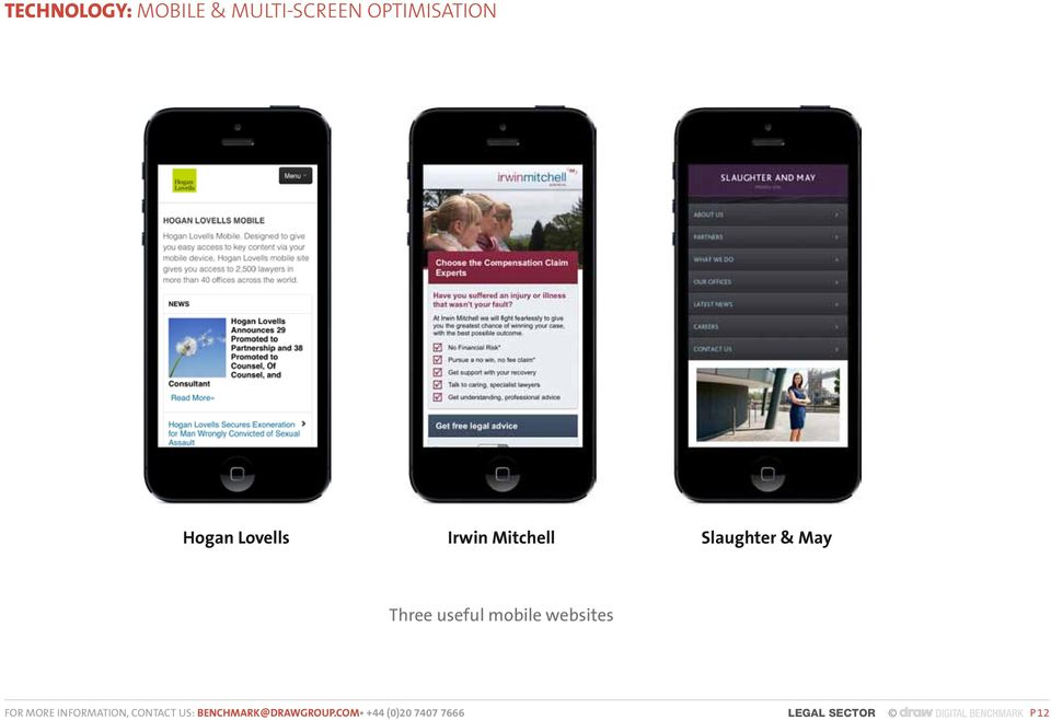 mobile websites FOR MORE INFORMATION, CONTACT US: