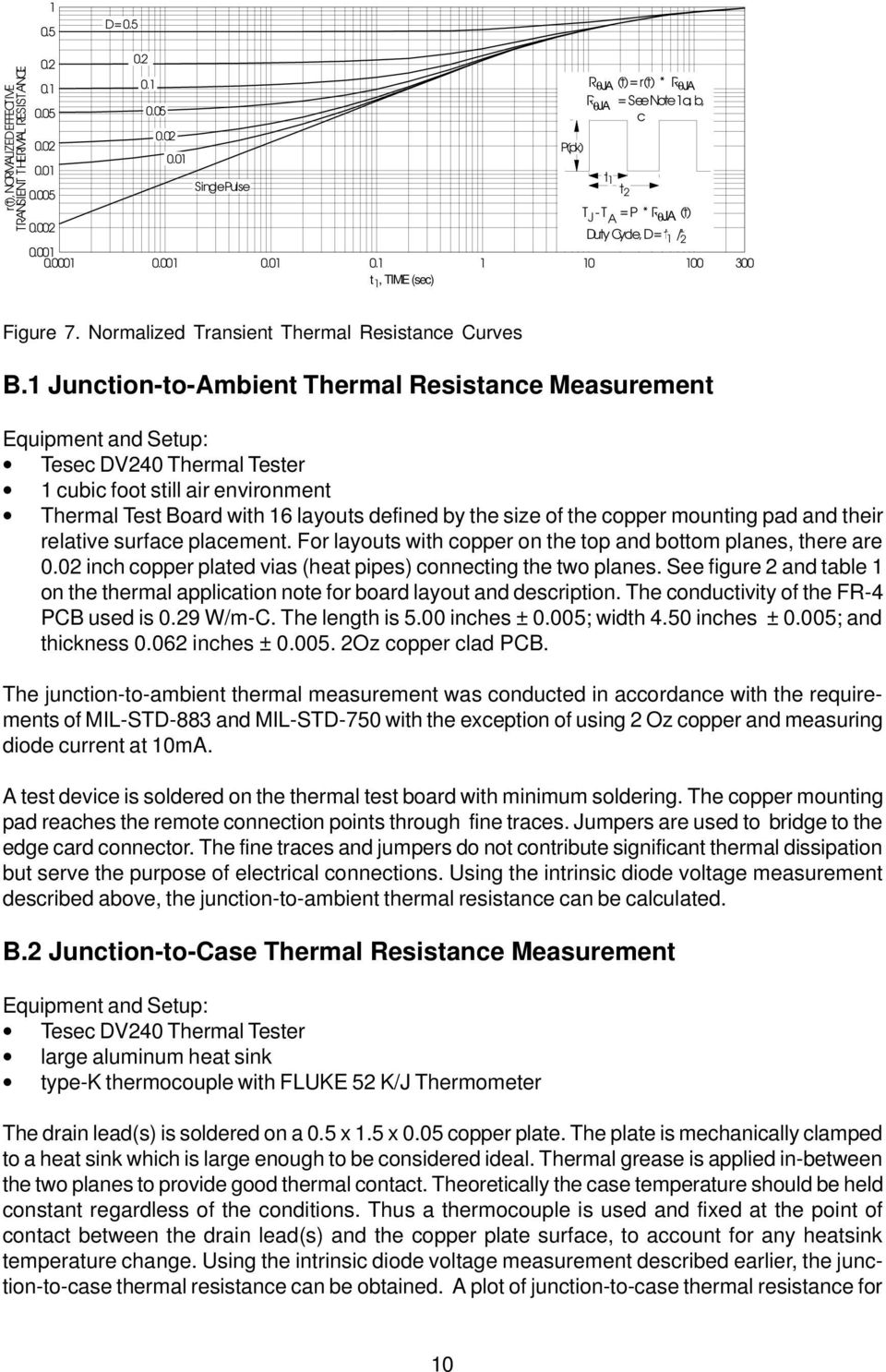 1 Junction-to-Ambient Thermal Resistance Measurement Equipment and Setup: Tesec DV240 Thermal Tester 1 cubic foot still air environment Thermal Test Board with 16 layouts defined by the size of the