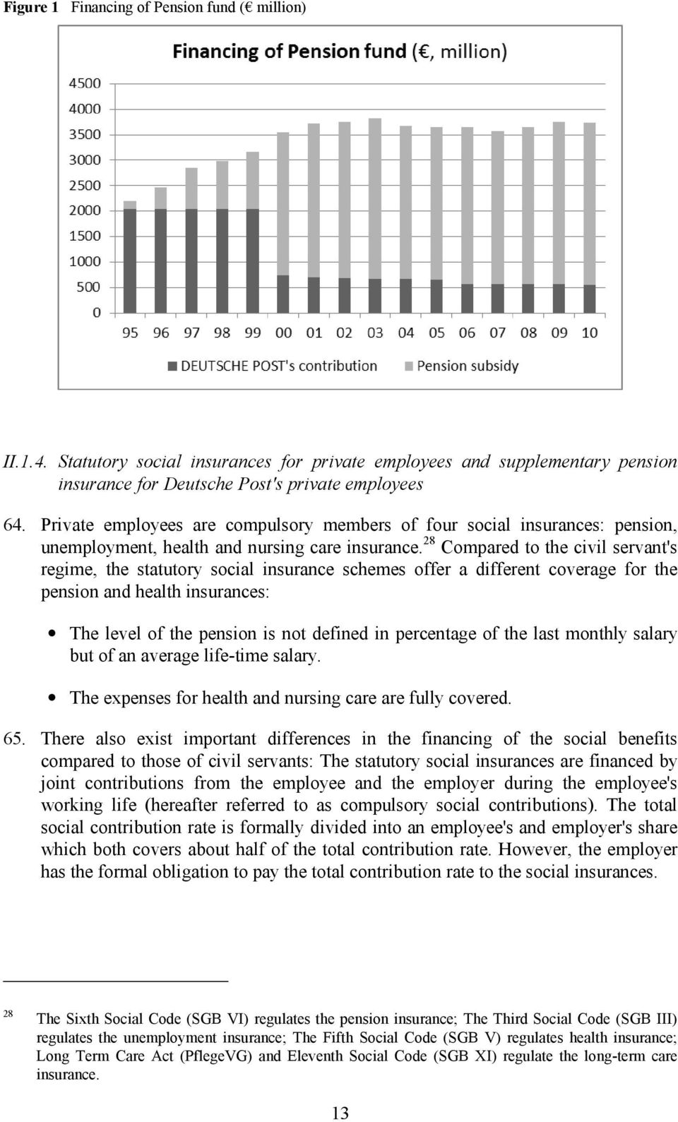 28 Compared to the civil servant's regime, the statutory social insurance schemes offer a different coverage for the pension and health insurances: The level of the pension is not defined in