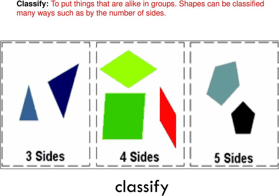 Shapes can be classified many