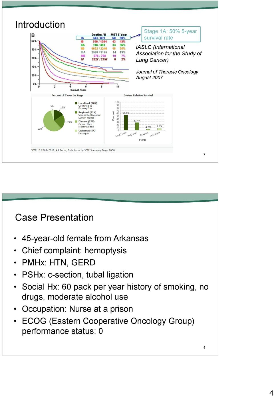 hemoptysis PMHx: HTN, GERD PSHx: c-section, tubal ligation Social Hx: 60 pack per year history of smoking, no