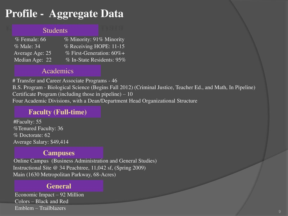 , and Math, In Pipeline) Certificate Program (including those in pipeline) 1 Four Academic Divisions, with a Dean/Department Head Organizational Structure Faculty (Full-time) #Faculty: 55 %Tenured