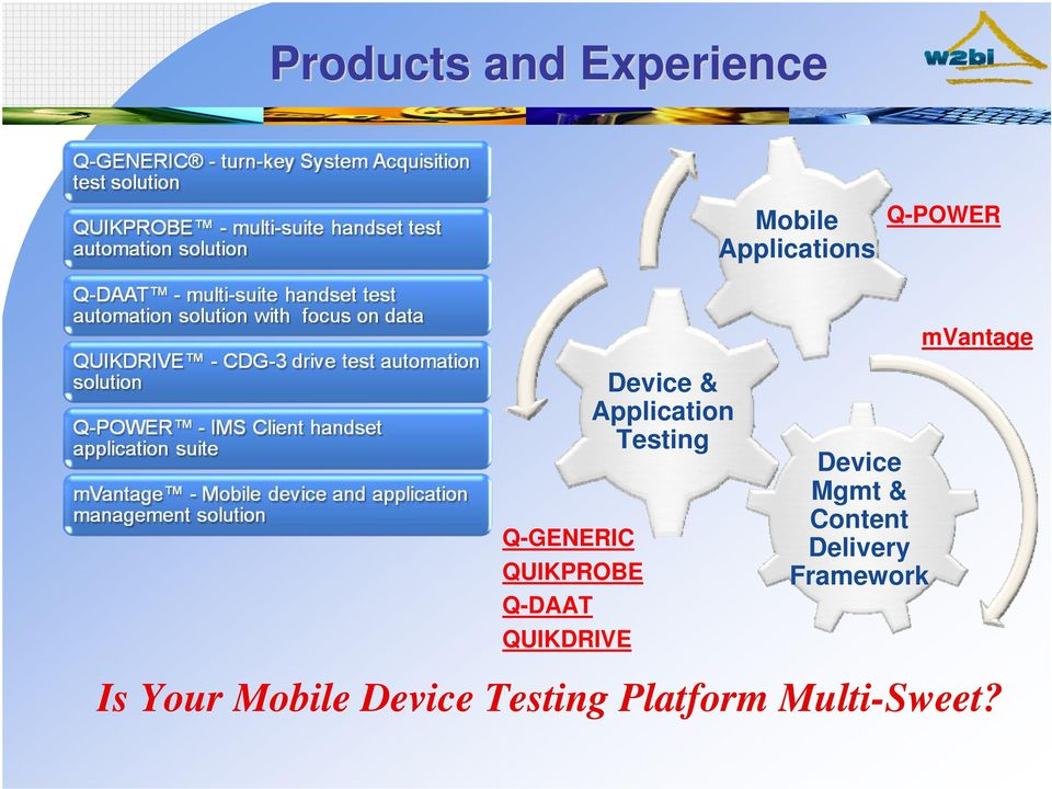 Application Testing Device Mgmt & Content Delivery
