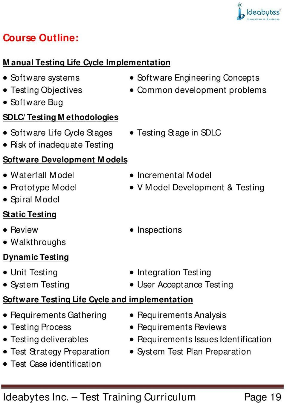 Testing Review Inspections Walkthroughs Dynamic Testing Unit Testing Integration Testing System Testing User Acceptance Testing Software Testing Life Cycle and implementation Requirements Gathering