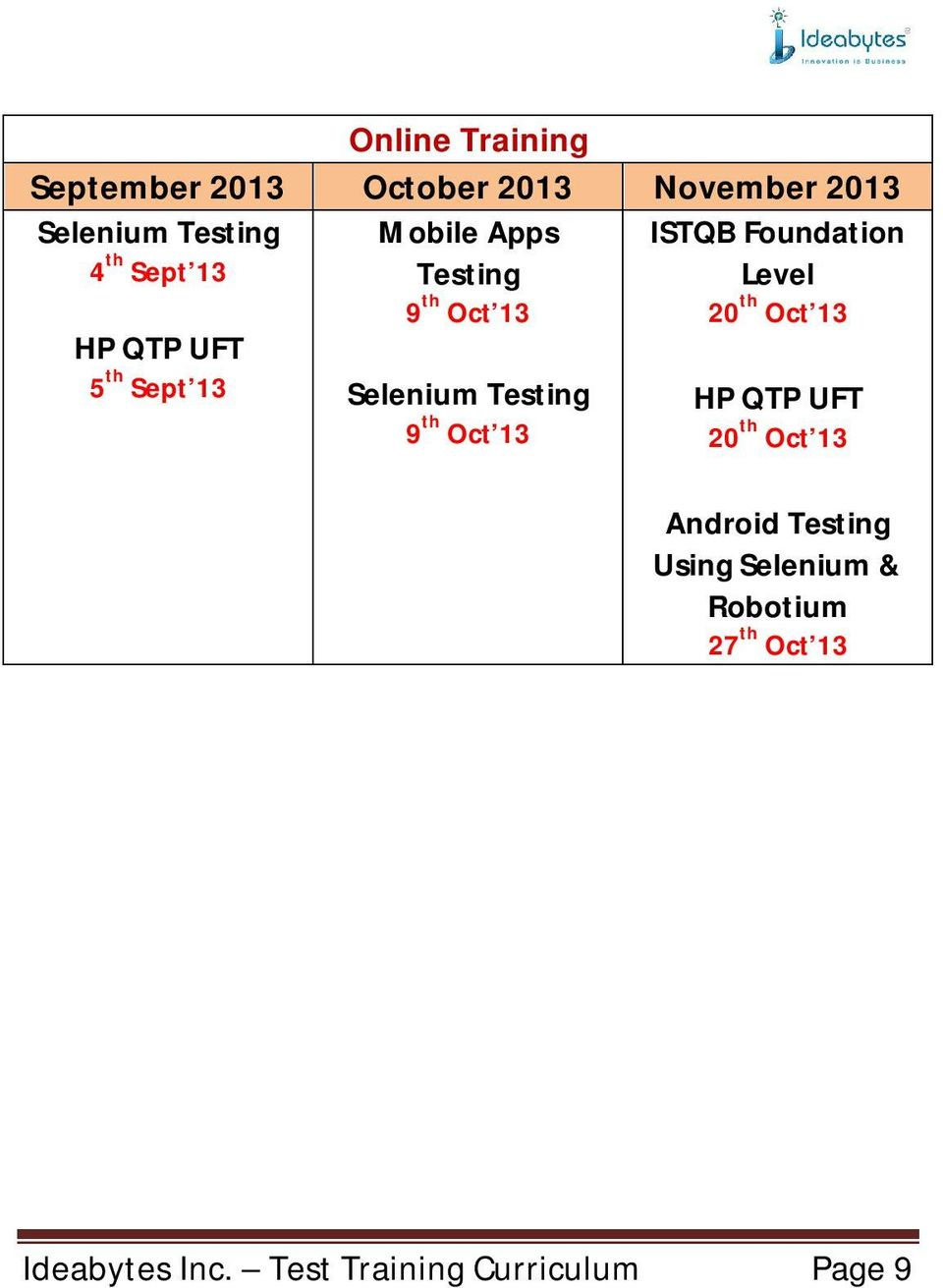 th Oct 13 ISTQB Foundation Level 20 th Oct 13 HP QTP UFT 20 th Oct 13 Android
