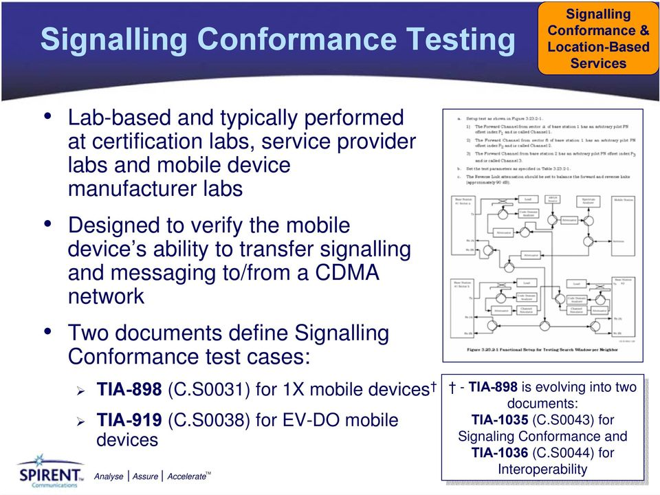 network Two documents define Signalling Conformance test cases: TIA-898 (C.S0031) for 1X mobile devices TIA-919 (C.