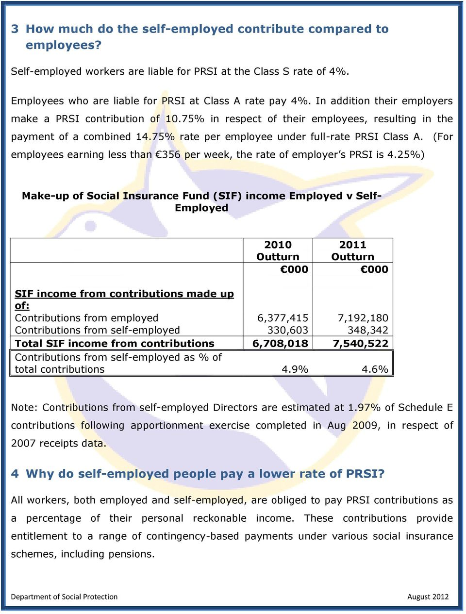 (For employees earning less than 356 per week, the rate of employer s PRSI is 4.