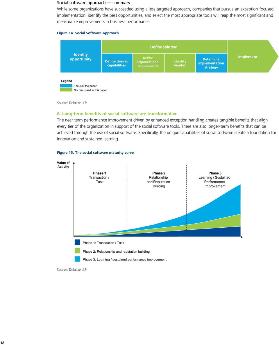 capabilities vendor measurable improvements in business requirements performance. strategy Figure 14.