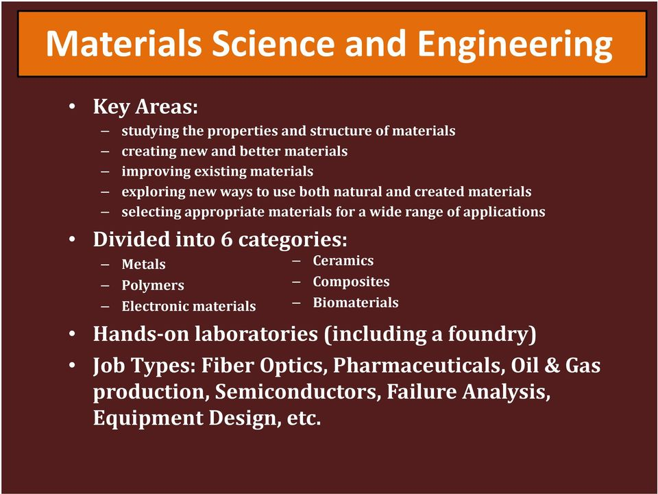 range of applications Divided into 6 categories: Metals Polymers Electronic materials Ceramics Composites Biomaterials Hands-on