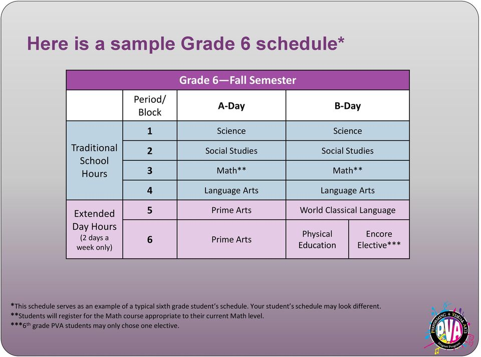 Physical Education Encore Elective*** *This schedule serves as an example of a typical sixth grade student s schedule.