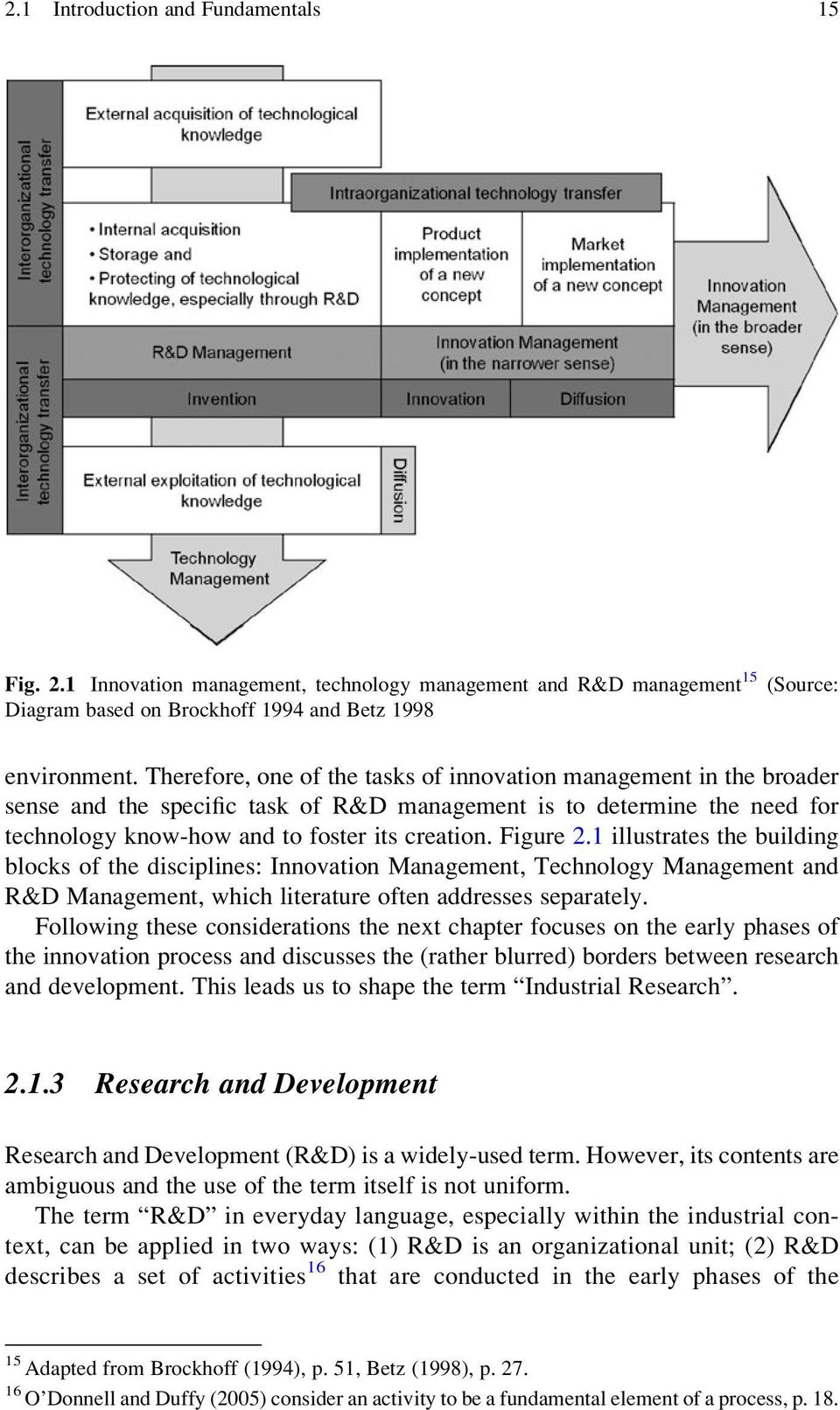1 illustrates the building blocks of the disciplines: Innovation Management, Technology Management and R&D Management, which literature often addresses separately.