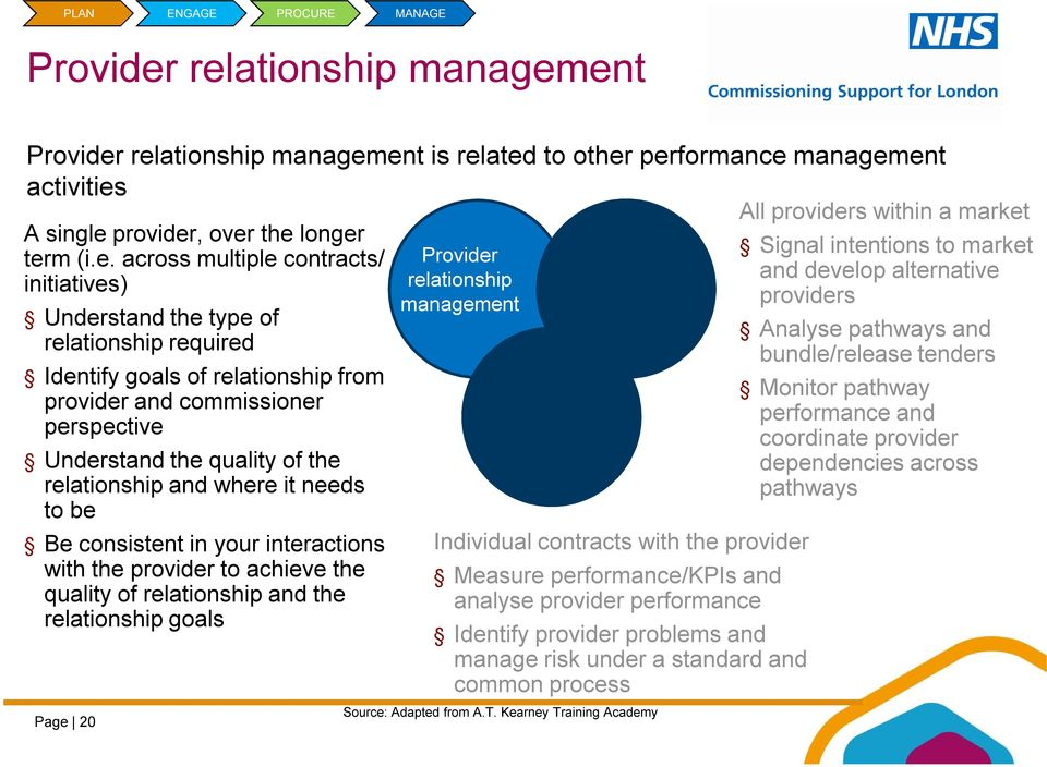 the type of relationship required Identify goals of relationship from provider and commissioner perspective Understand the quality of the relationship and where it needs to be Be consistent in your