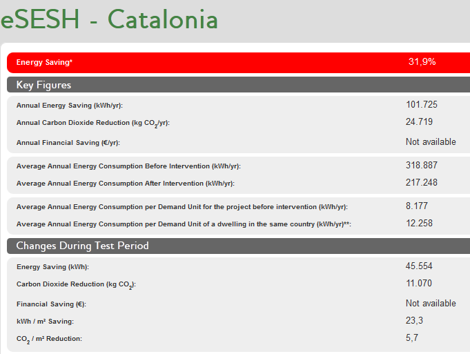 Figure 1 - eemeasure tool: summary for a pilot site in Catalonia as part of the esesh project ( Saving Energy in Social Housing with ICT ) Furthermore, statistical information is provided such as