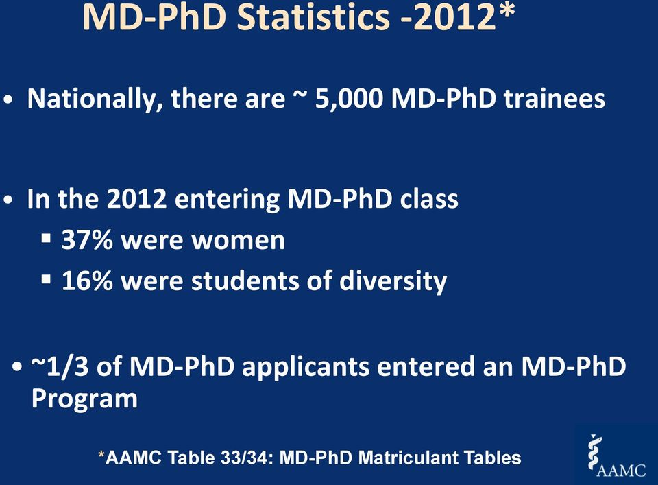 were students of diversity ~1/3 of MD-PhD applicants entered