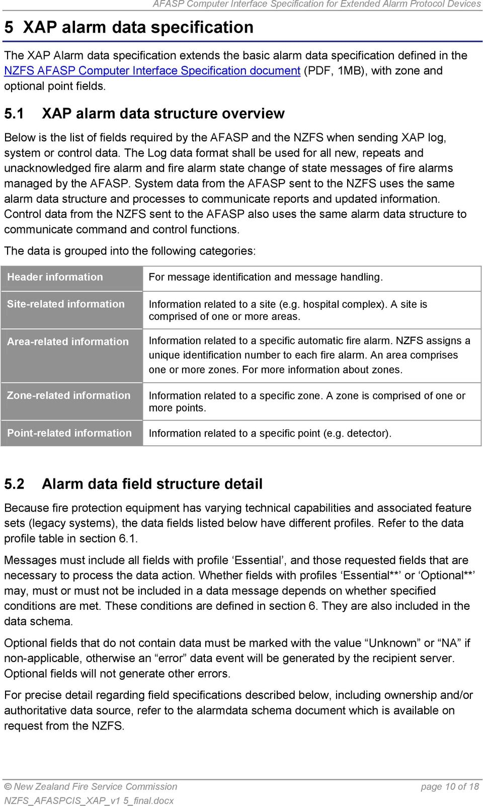 The Log data format shall be used for all new, repeats and unacknowledged fire alarm and fire alarm state change of state messages of fire alarms managed by the AFASP.