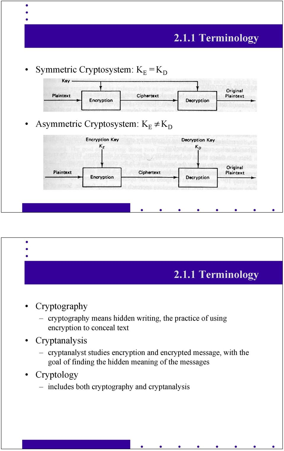 conceal text Cryptanalysis cryptanalyst studies encryption and encrypted message, with the goal