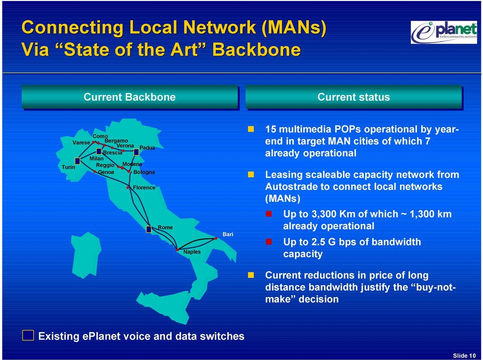 capacity network from Autostrade to connect local networks (MANs) Rome Naples Bari Up to 3,300 Km of which ~ 1,300 km already operational Up to 2.