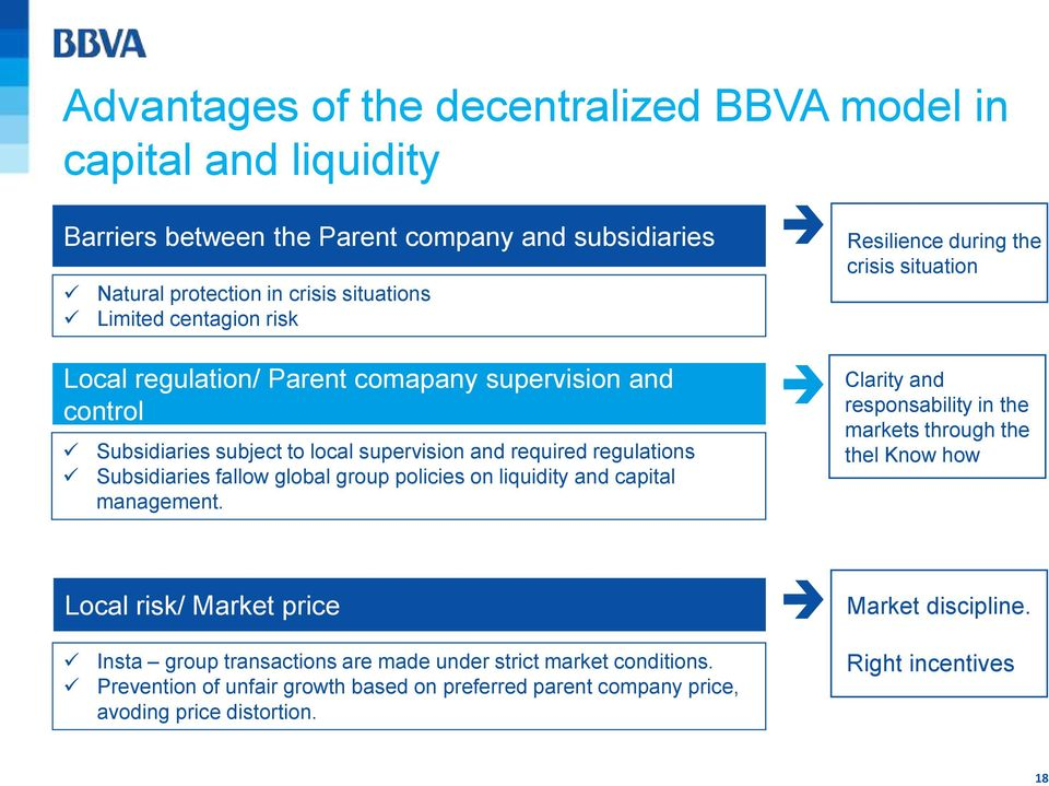 liquidity and capital management.