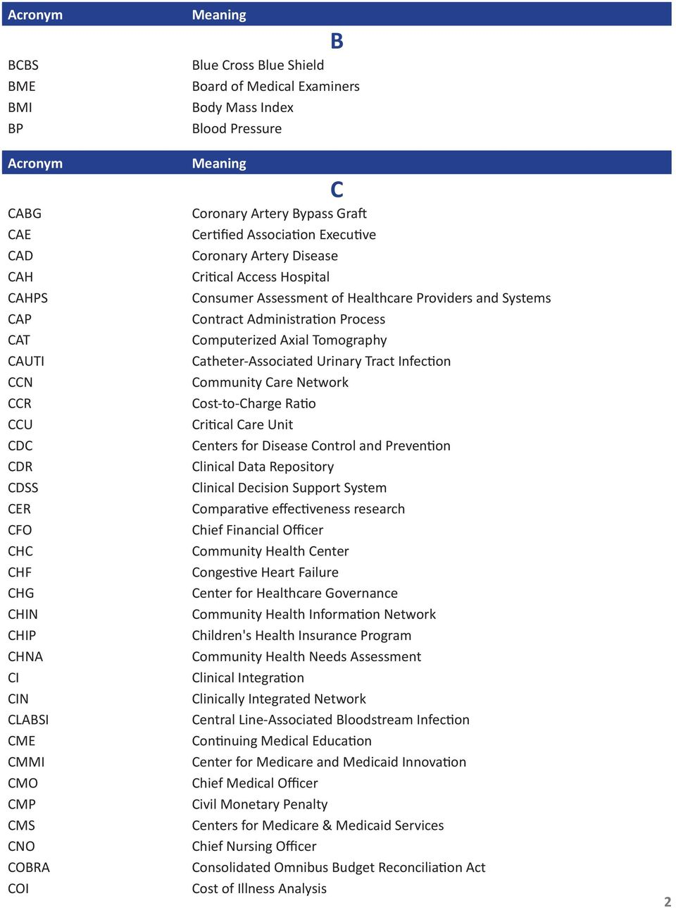 Providers and Systems Contract Administration Process Computerized Axial Tomography Catheter-Associated Urinary Tract Infection Community Care Network Cost-to-Charge Ratio Critical Care Unit Centers