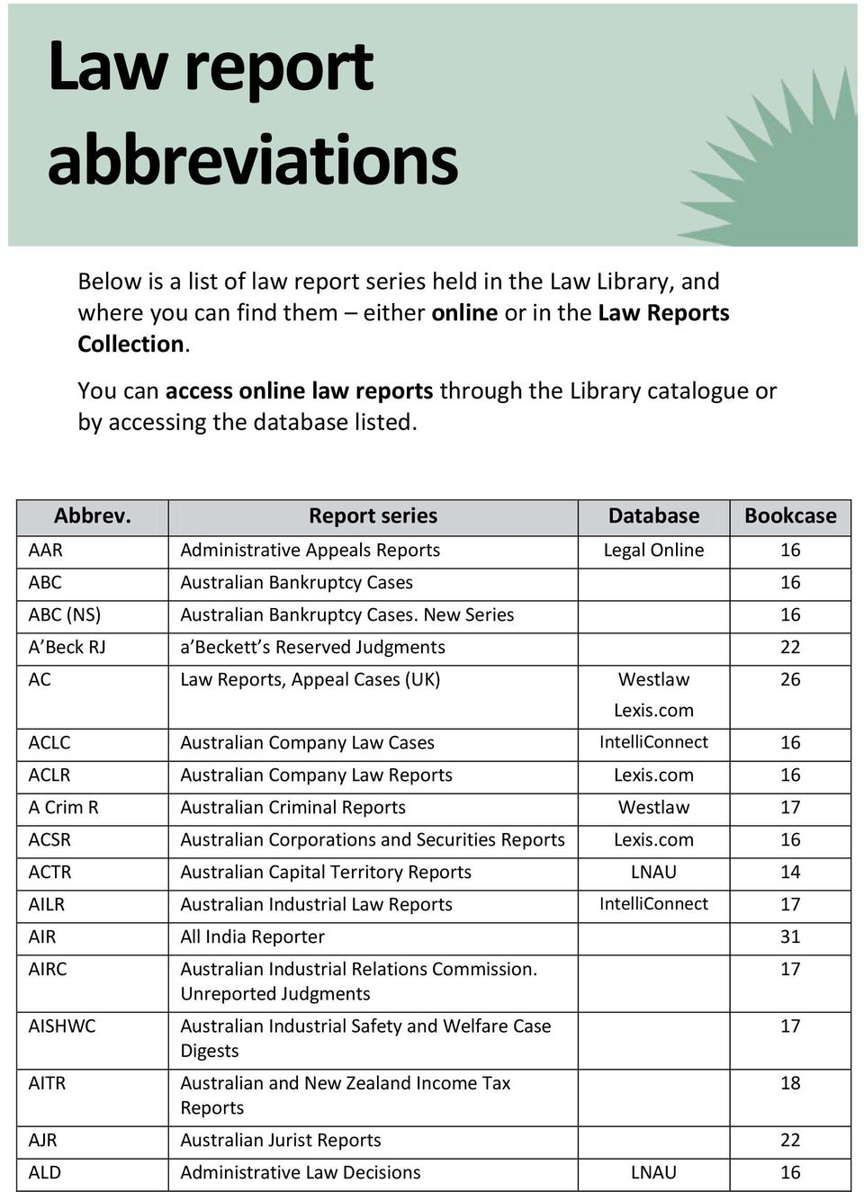 Report series Database Bookcase AAR Administrative Appeals Legal Online 16 ABC Australian Bankruptcy Cases 16 ABC (NS) Australian Bankruptcy Cases.